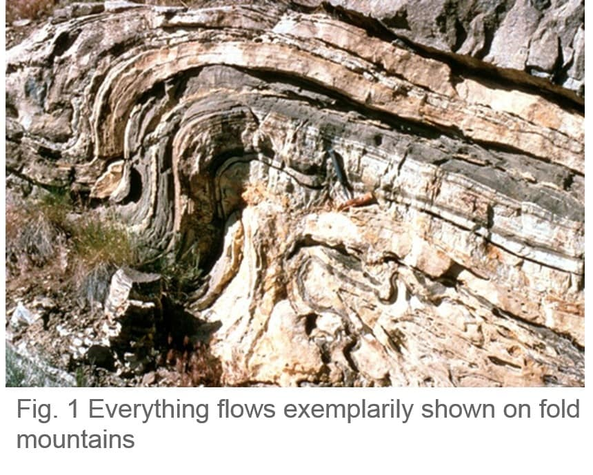Fig. 1 Everything flows exemplarily shown on fold mountains